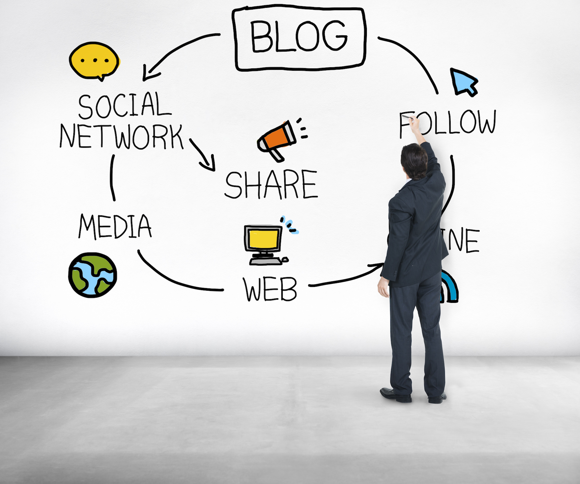 blog and media network