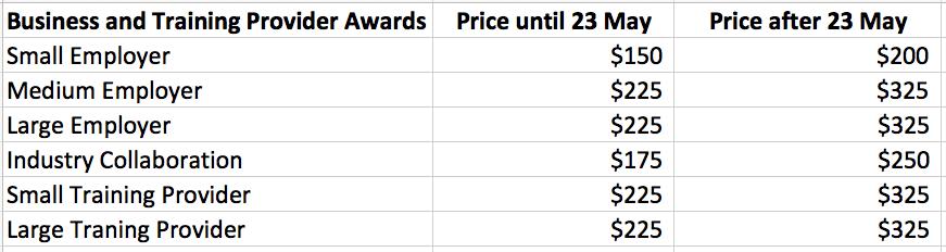 Tasmanian Training Awards pricing table